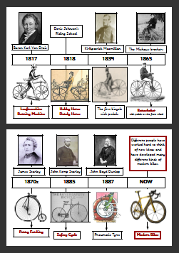The history of bicycles cars and planes including flying machines the history of bicycles cars and planes including flying machines and early attempts to fly ibookread Read Online
